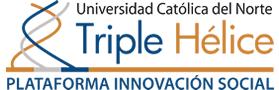Modelo Multihélice de Innovación
